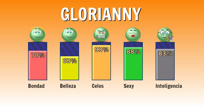 Qué significa glorianny - ¿Qué significa mi nombre?