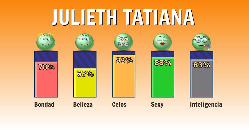 Qué significa julieth tatiana - ¿Qué significa mi nombre?