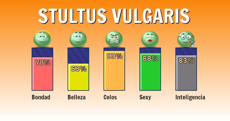 Qué significa stultus vulgaris - ¿Qué significa mi nombre?