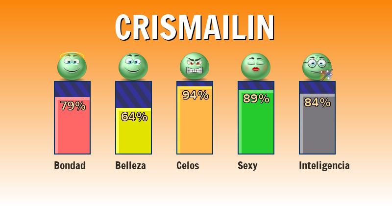 Qué significa crismailin - ¿Qué significa mi nombre?