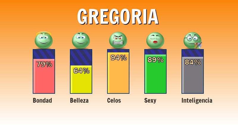 Qué significa gregoria - ¿Qué significa mi nombre?