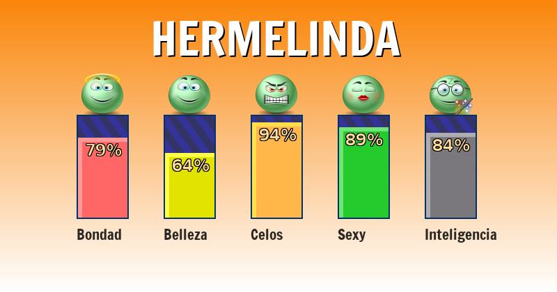 Qué significa hermelinda - ¿Qué significa mi nombre?