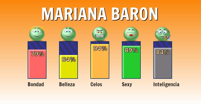 Qué significa mariana baron - ¿Qué significa mi nombre?