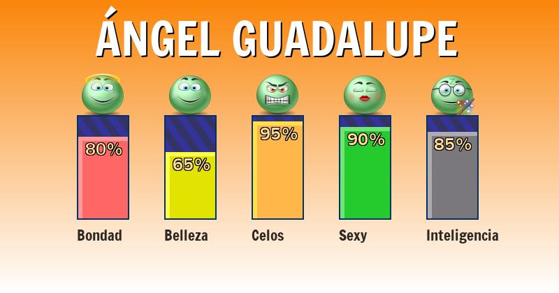 Qué significa Ángel guadalupe - ¿Qué significa mi nombre?