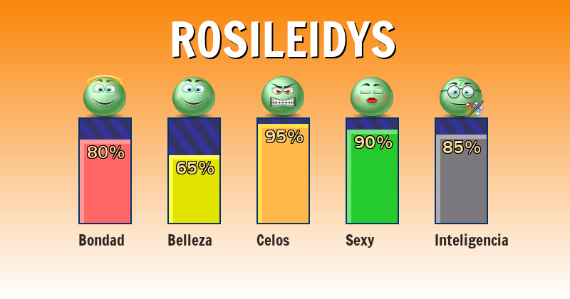 Qué significa rosileidys - ¿Qué significa mi nombre?