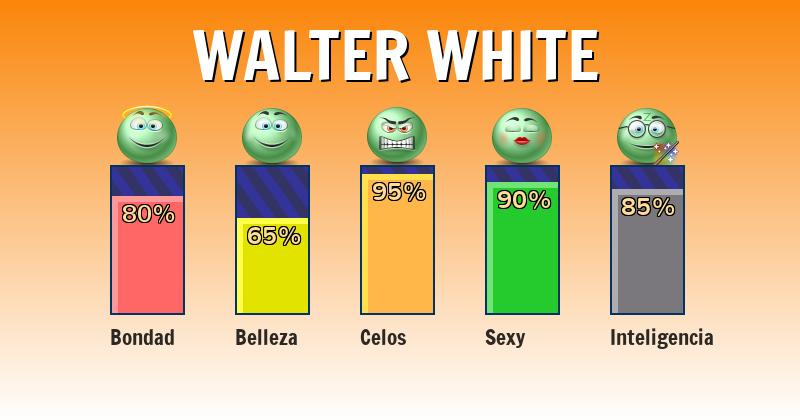 Qué significa walter white - ¿Qué significa mi nombre?