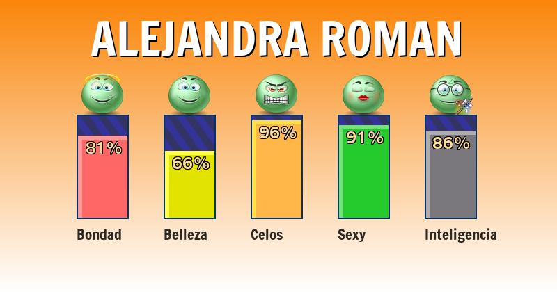 Qué significa alejandra roman - ¿Qué significa mi nombre?