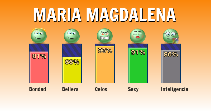 Qué significa maria magdalena - ¿Qué significa mi nombre?