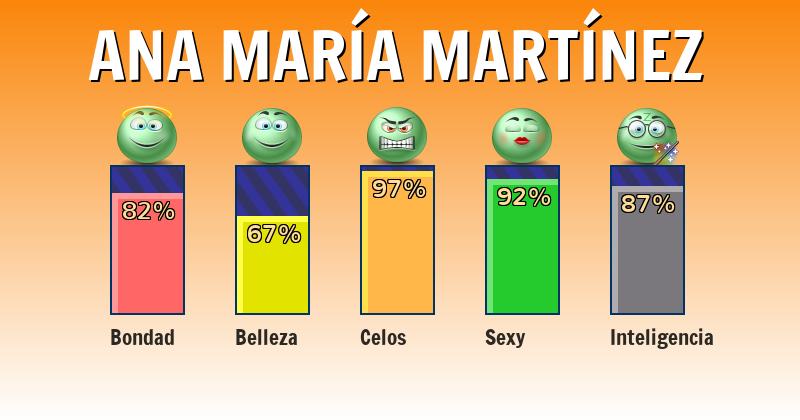 Qué significa ana maría martínez - ¿Qué significa mi nombre?