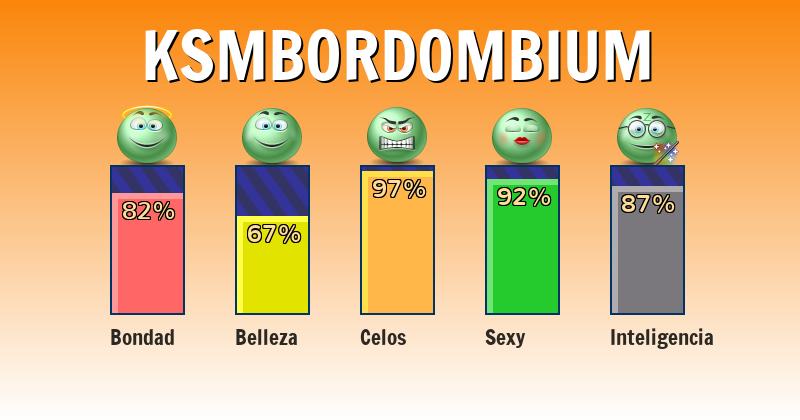 Qué significa ksmbordombium - ¿Qué significa mi nombre?