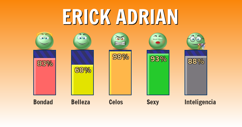 Qué significa erick adrian - ¿Qué significa mi nombre?
