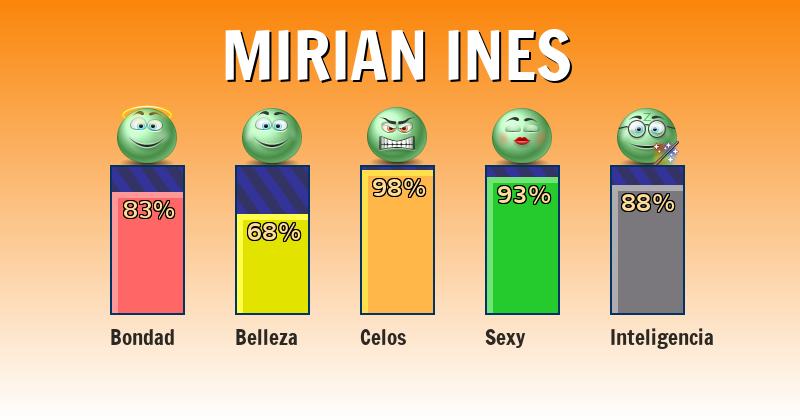 Qué significa mirian ines - ¿Qué significa mi nombre?
