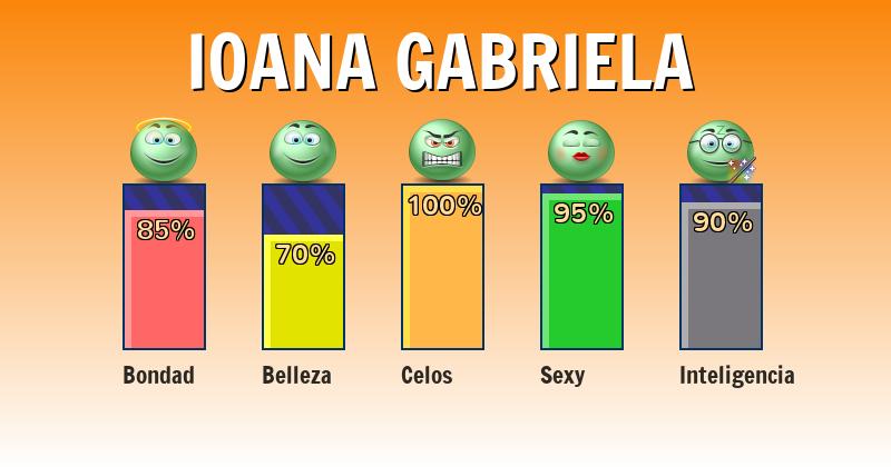 Qué significa ioana gabriela - ¿Qué significa mi nombre?