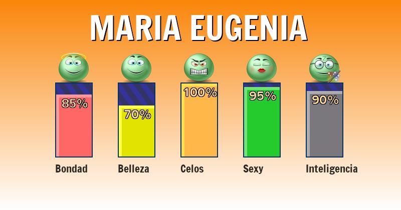 Qué significa maria eugenia - ¿Qué significa mi nombre?