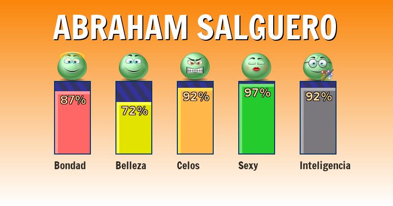 Qué significa abraham salguero - ¿Qué significa mi nombre?