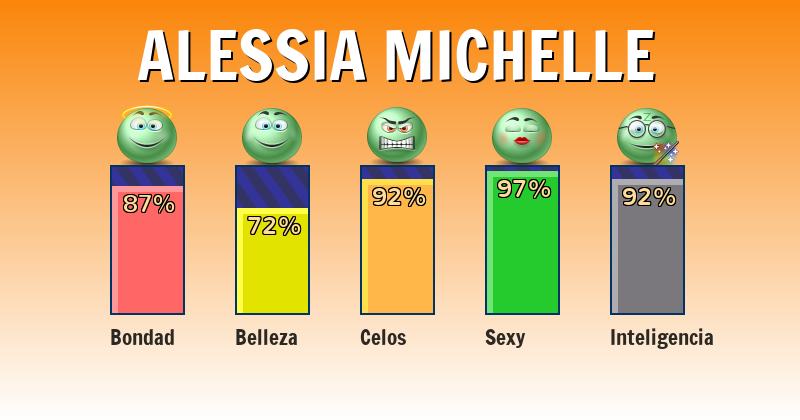 Qué significa alessia michelle - ¿Qué significa mi nombre?