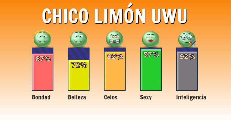 Qué significa chico limón uwu - ¿Qué significa mi nombre?