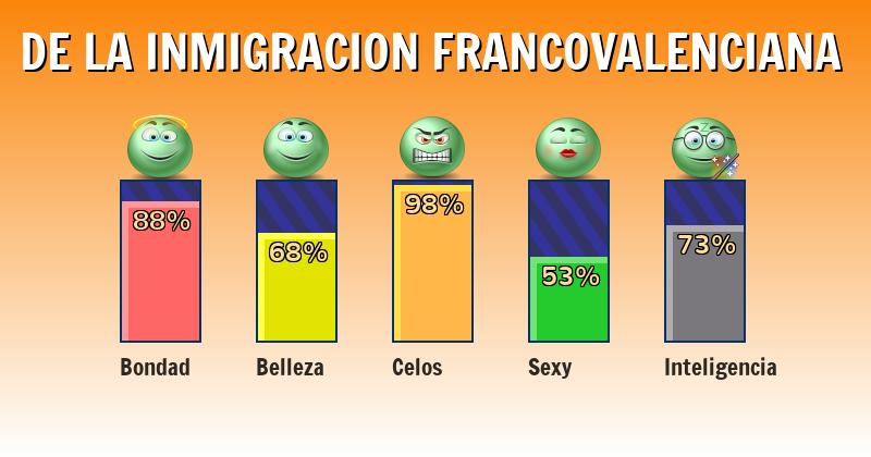 Qué significa de la inmigracion francovalenciana - ¿Qué significa mi nombre?