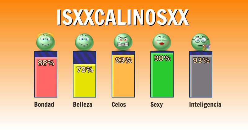 Qué significa isxxcalinosxx - ¿Qué significa mi nombre?