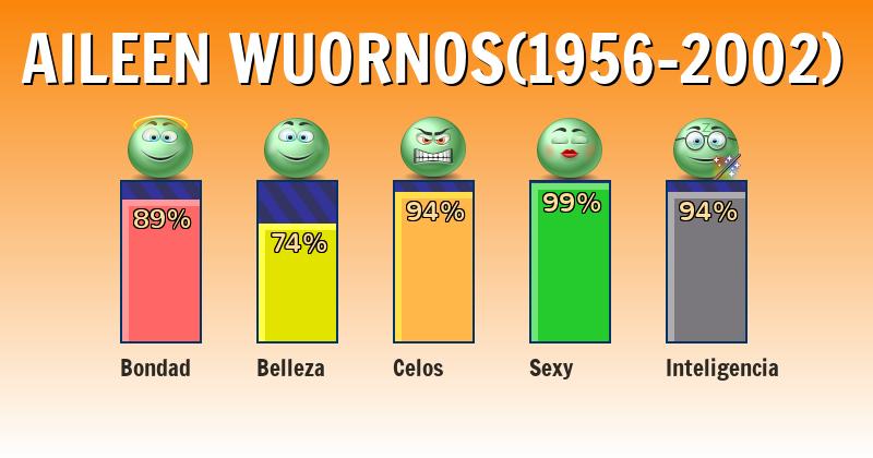 Qué significa aileen wuornos(1956-2002) - ¿Qué significa mi nombre?