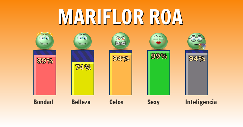 Qué significa mariflor roa - ¿Qué significa mi nombre?