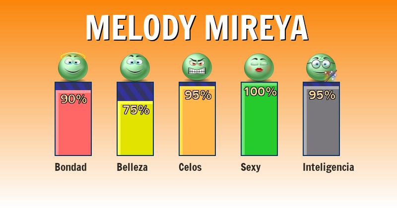 Qué significa melody mireya - ¿Qué significa mi nombre?
