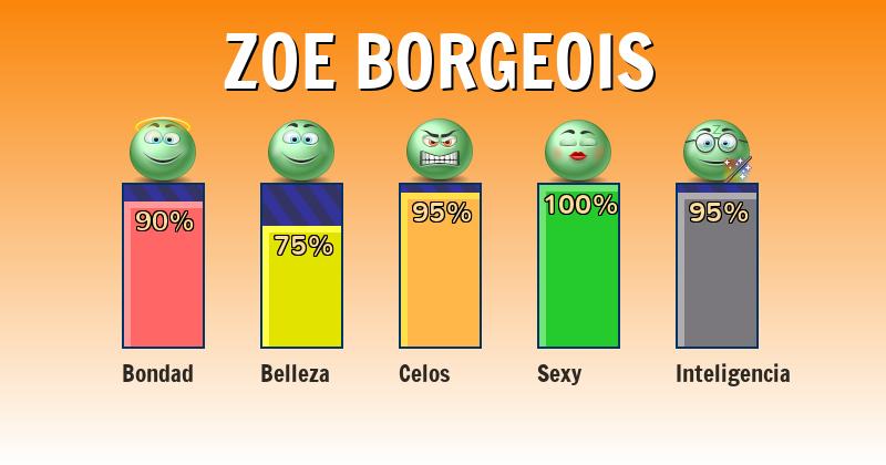 Qué significa zoe borgeois - ¿Qué significa mi nombre?