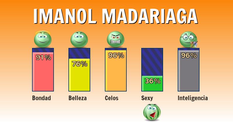 Qué significa imanol madariaga - ¿Qué significa mi nombre?