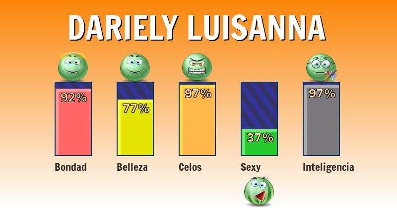 Qué significa dariely luisanna - ¿Qué significa mi nombre?