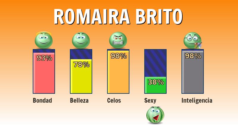 Qué significa romaira brito - ¿Qué significa mi nombre?