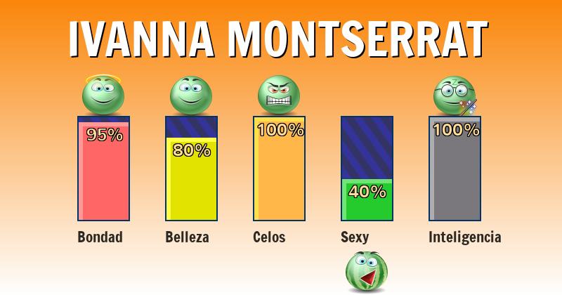 Qué significa ivanna montserrat - ¿Qué significa mi nombre?