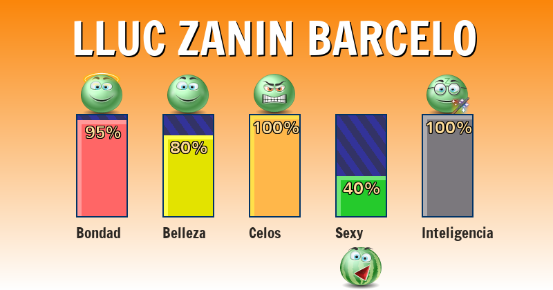 Qué significa lluc zanin barcelo - ¿Qué significa mi nombre?