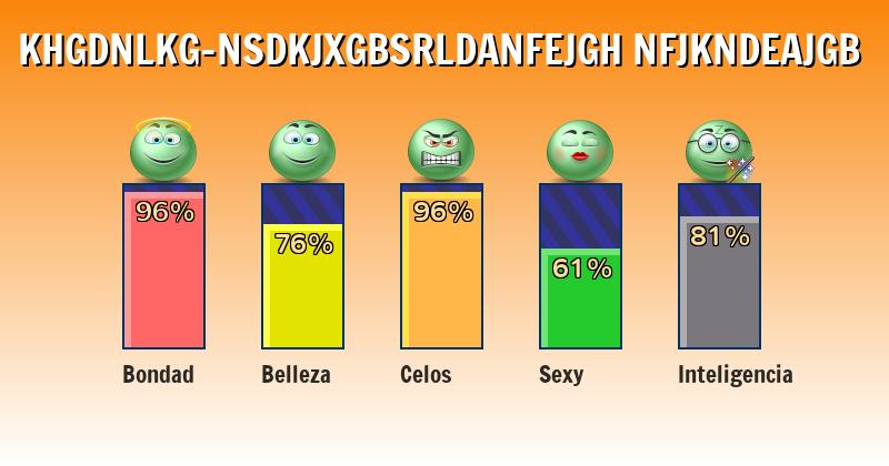 Qué significa khgdnlkg-nsdkjxgbsrldanfejgh nfjkndeajgb - ¿Qué significa mi nombre?