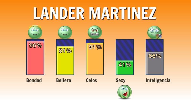 Qué significa lander martinez - ¿Qué significa mi nombre?
