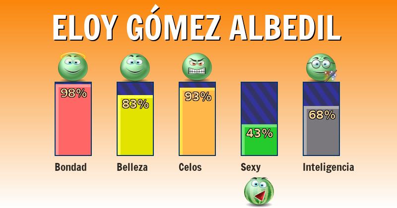 Qué significa eloy gómez albedil - ¿Qué significa mi nombre?