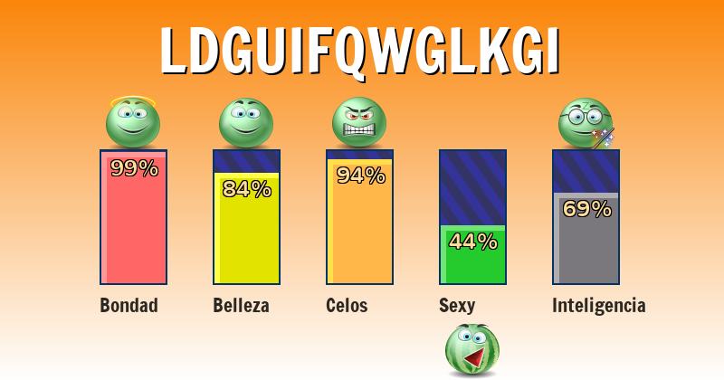 Qué significa ldguifqwglkgi - ¿Qué significa mi nombre?