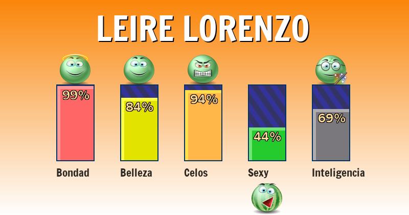 Qué significa leire lorenzo - ¿Qué significa mi nombre?